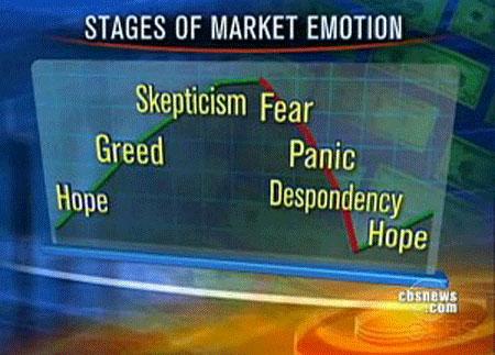 http://www.e-flux.com/wp-content/uploads/2011/12/bifo-The-CBS-Evening-News.jpg