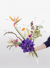Natalie Czech, A Critic's Bouquet by Hili Person for Berlinde de Bruyckere, 2015. Courtesy of Capitain Petzel, Berlin and Kadel Willborn, Düsseldorf.